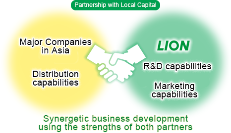 Image:Synergetic business development using the strengths of both partners